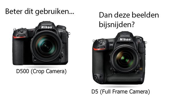 Cropcamera versus Cropped Fullframe
